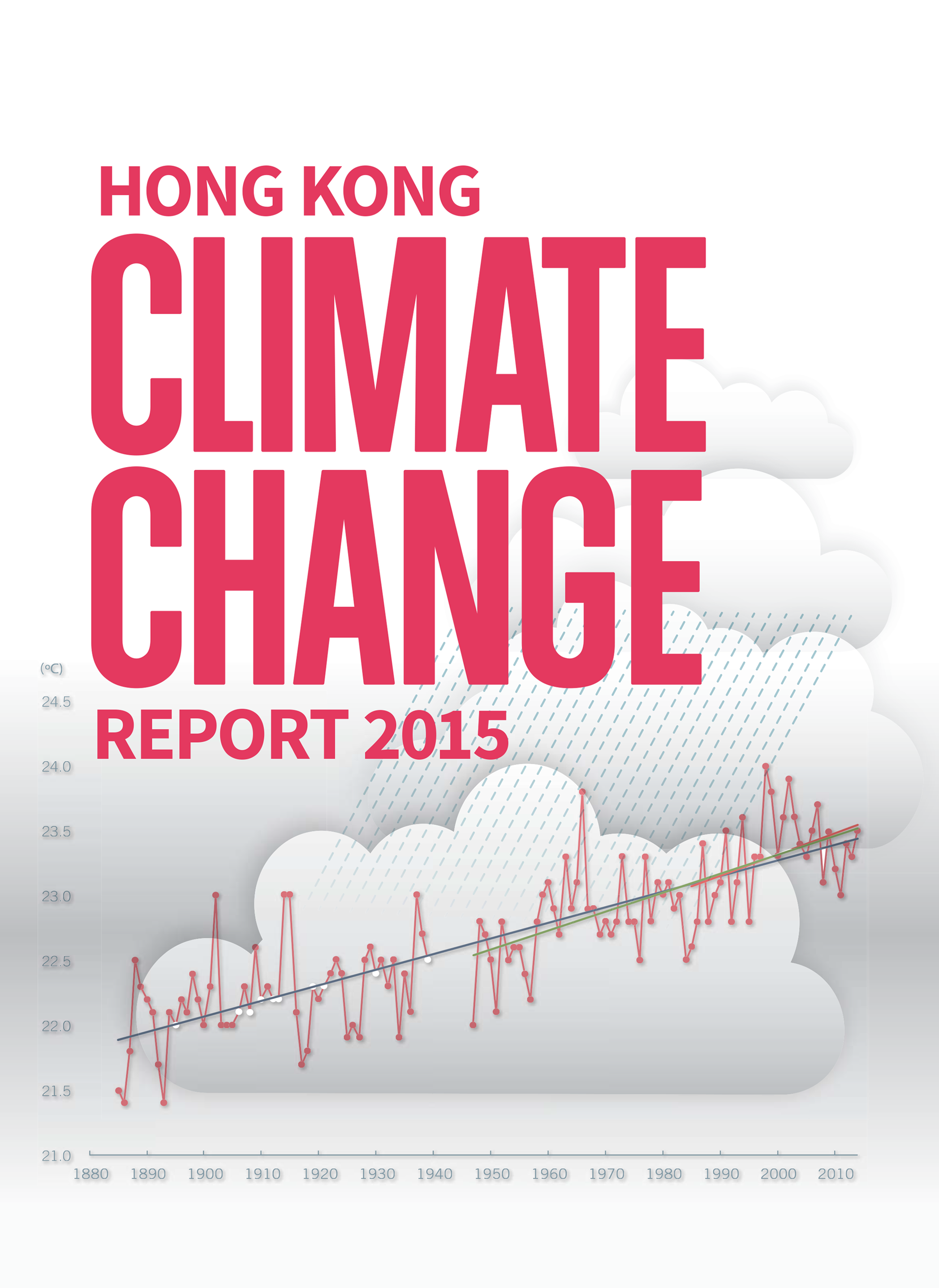 Hong Kong Climate Change Report 2015